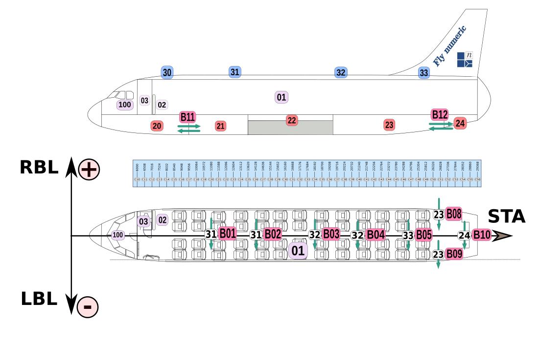 Airline Configuration - Active Vents, graph \label{Airline_conf_active_vent_graph}