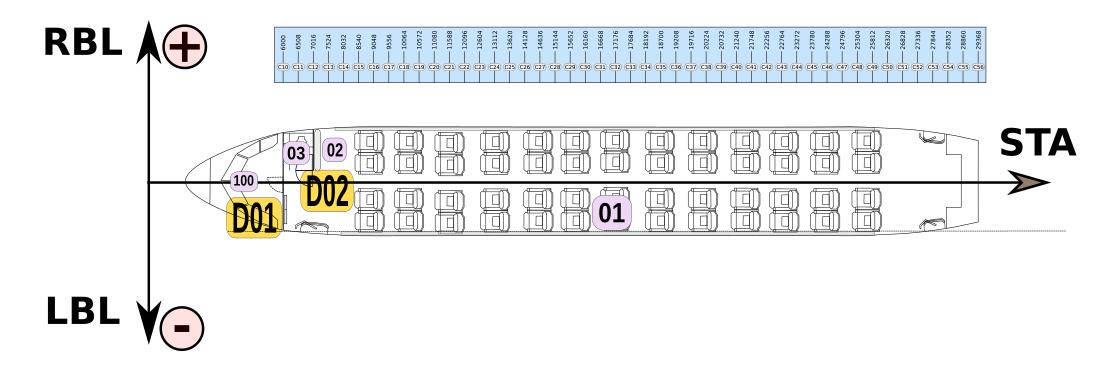 Airline Configuration - Doors Vents, graph \label{Airline_conf_door_vent_graph}
