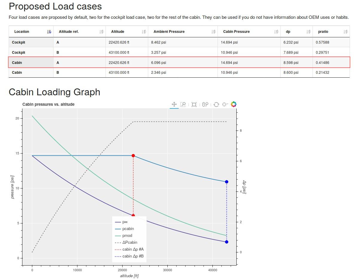 Esonix Calculator Results \label{calculator_1}