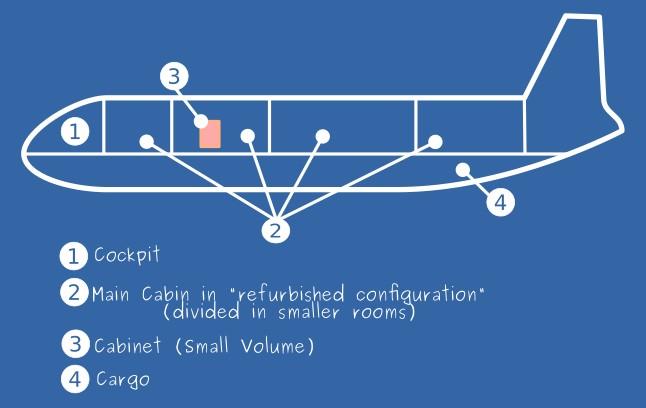 Small Volume (Cabinet) installed in refurbished configuration \label{SVD_refurb_conf}