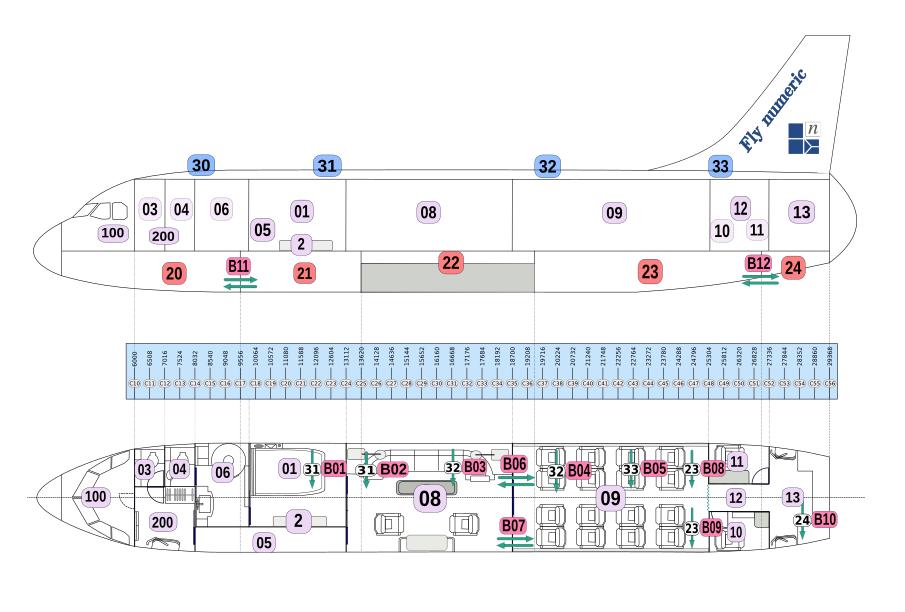 VIP Configuration - Active Vents, graph \label{VIP_conf_active_vent_graph}