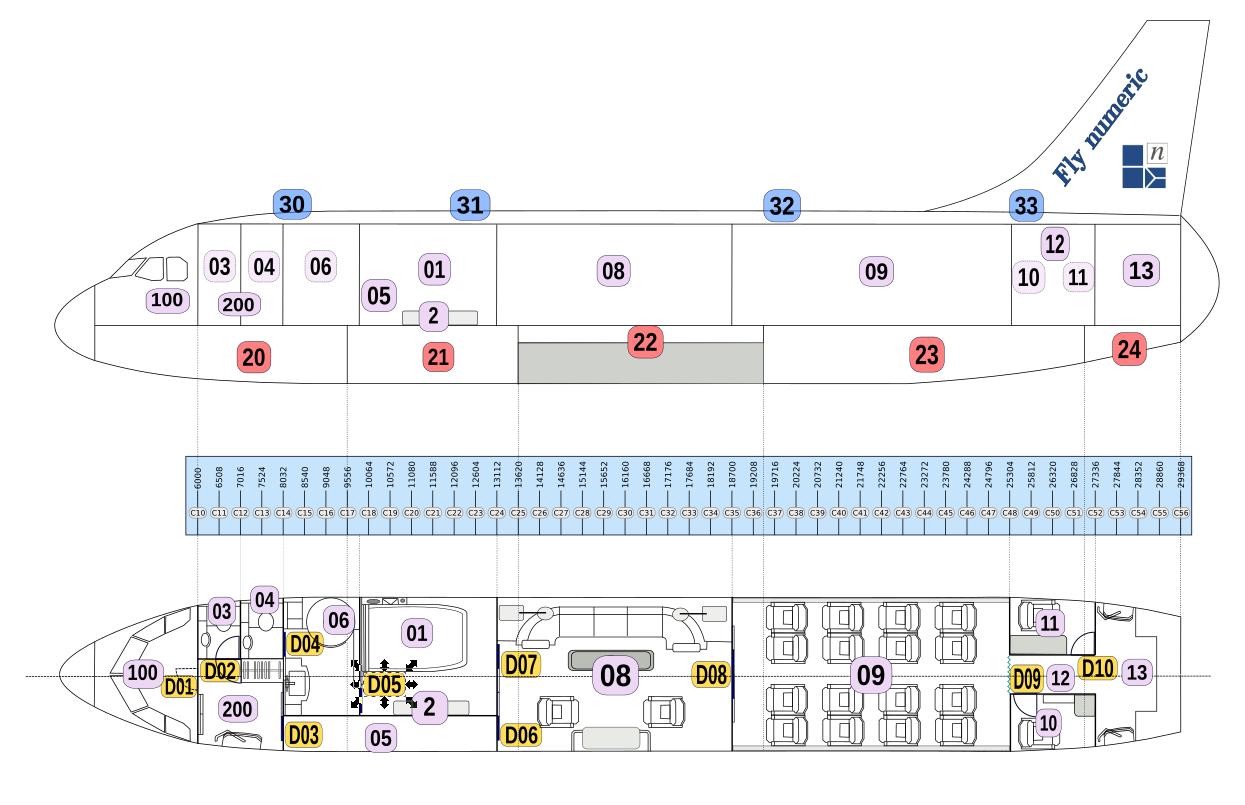VIP Configuration - Doors Vents, graph \label{VIP_conf_door_vent_graph}