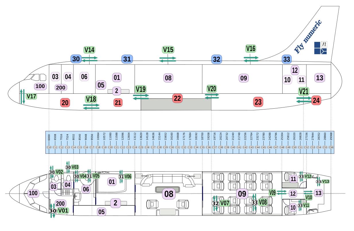 VIP Configuration - Passive Vents, graph \label{VIP_conf_passive_vent_graph}