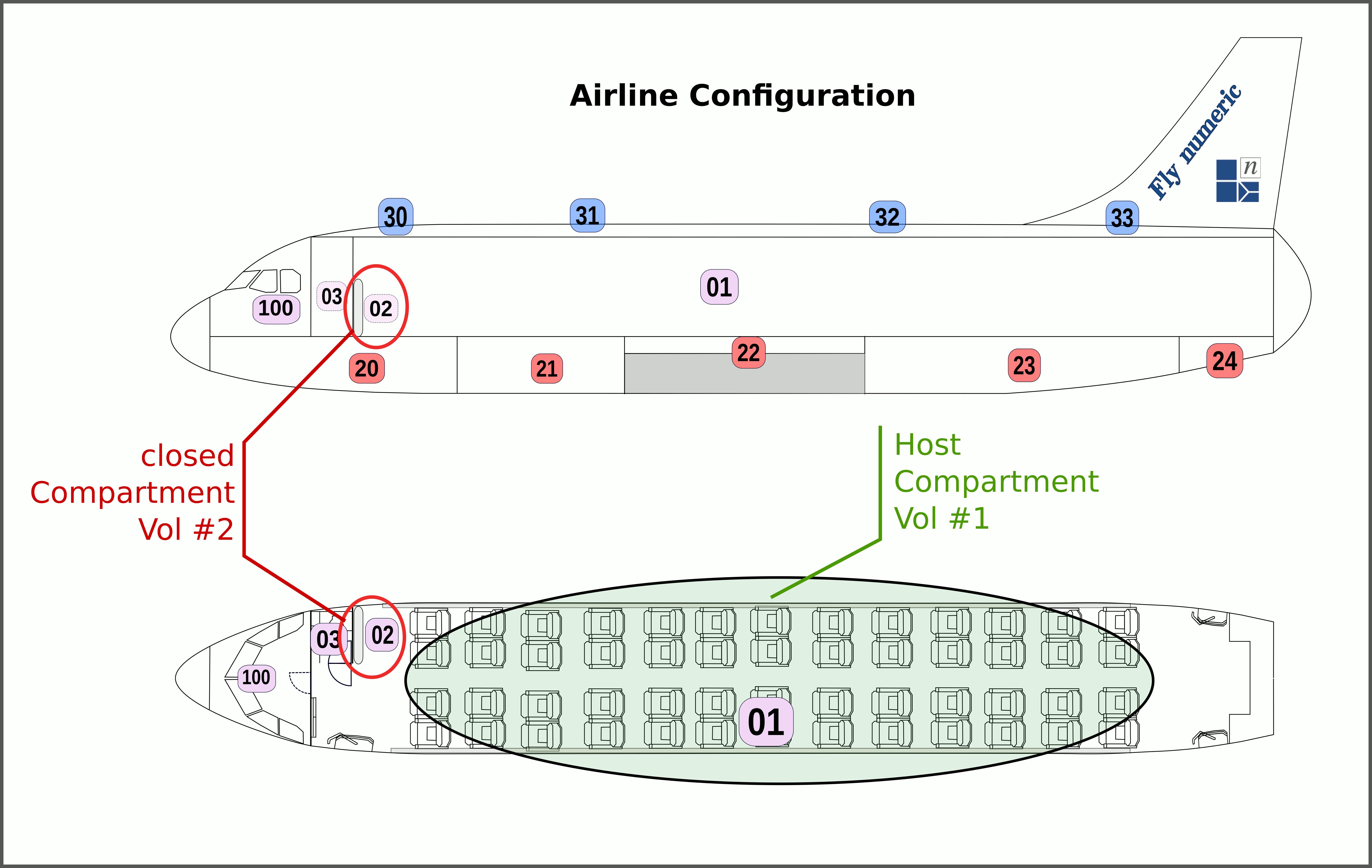 Airline Configuration \label{Airline_configuration}