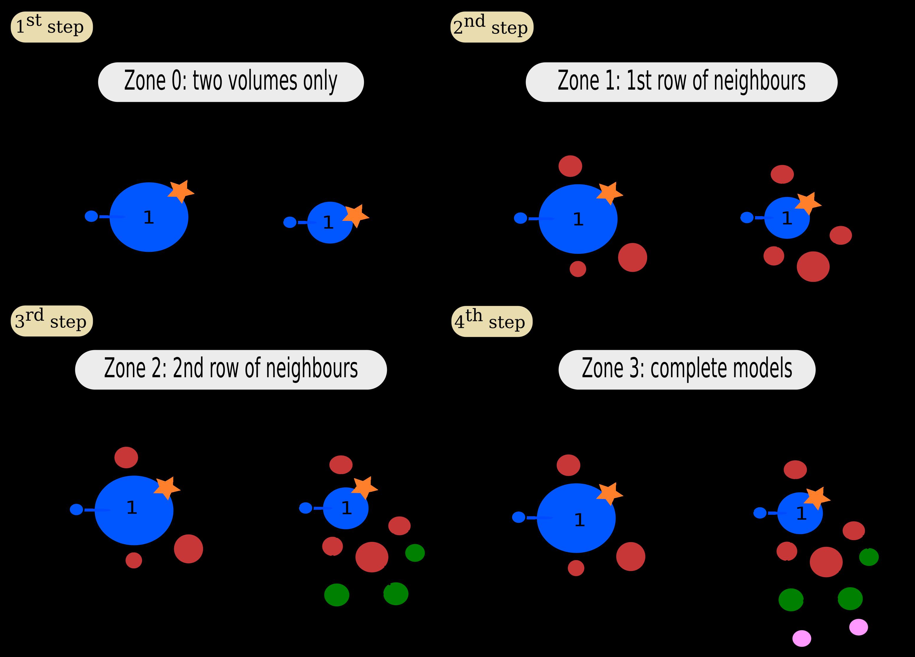 detailed analysis\label{detailed_analysis}